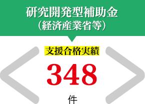 研究開発型補助金(経済産業省等) 支援合格実績 348件