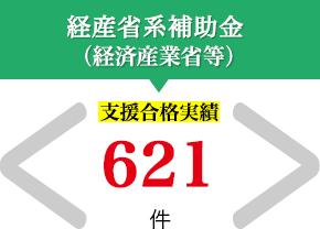 研究開発型補助金(経済産業省等) 支援合格実績 399件